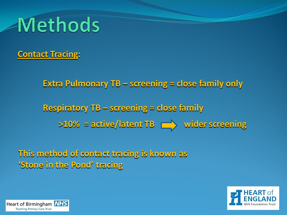 Methods Contact Tracing: