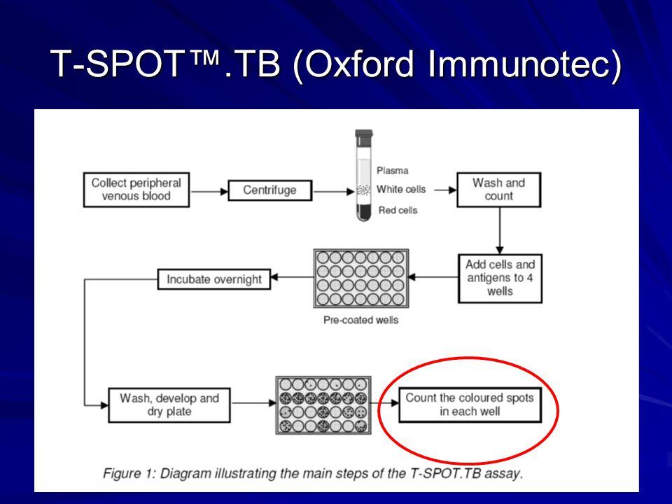 T-SPOT™.TB (Oxford Immunotec)