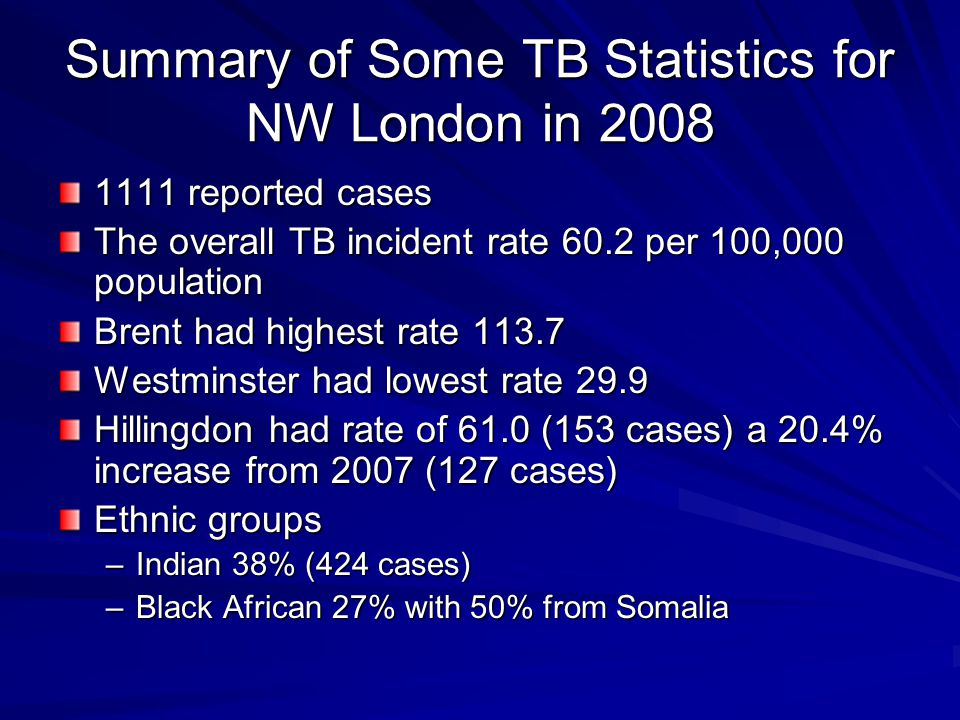 Summary of Some TB Statistics for NW London in 2008
