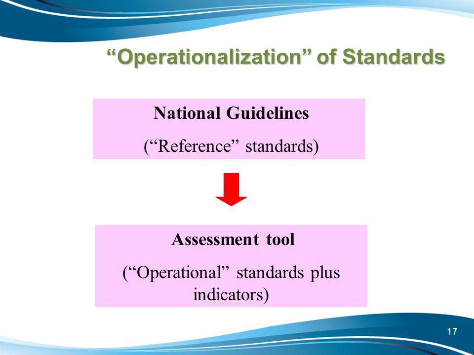 Operationalization of Standards