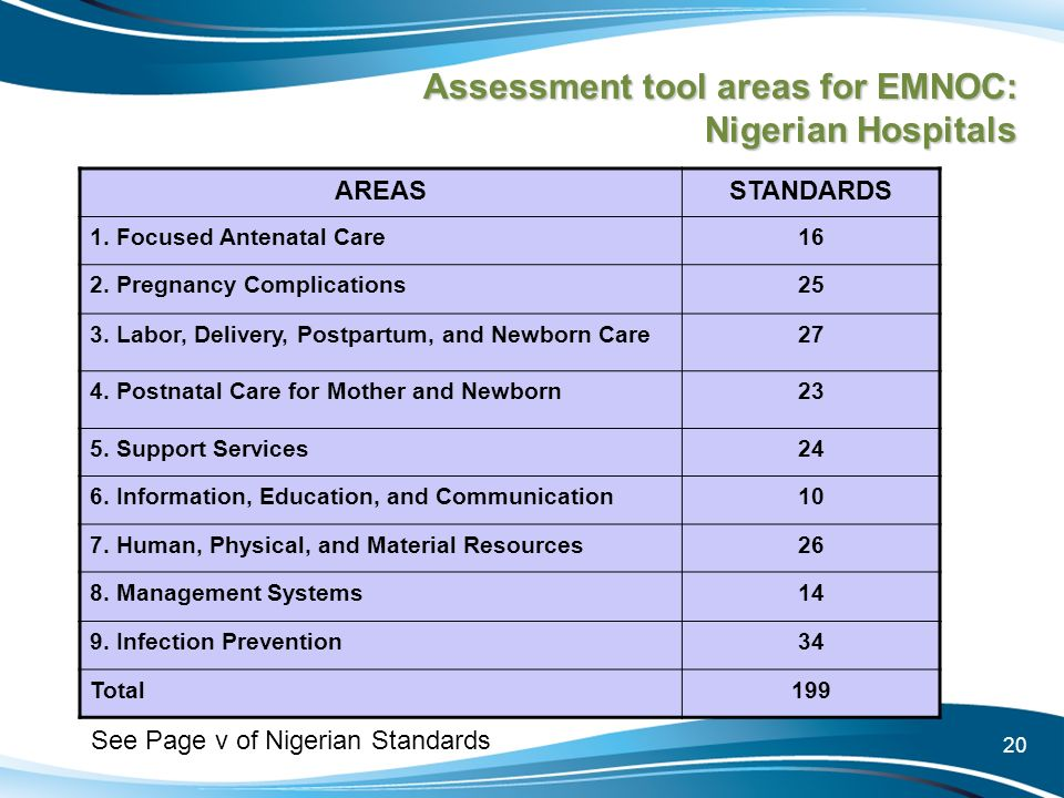 Assessment tool areas for EMNOC: Nigerian Hospitals