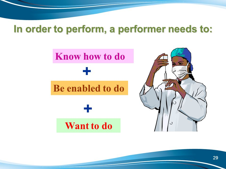 In order to perform, a performer needs to: