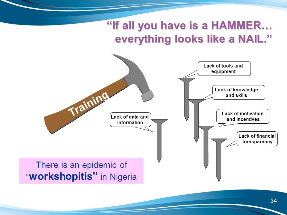If All You Have Is A Hammer Everything Looks Like Nail