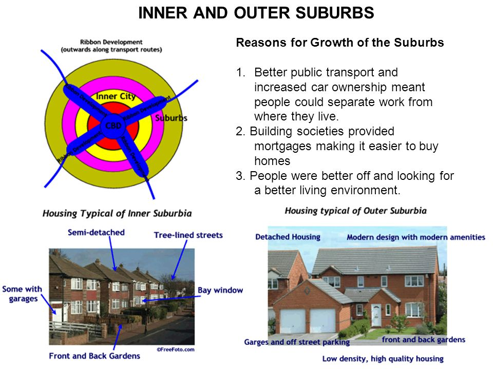 INNER AND OUTER SUBURBS