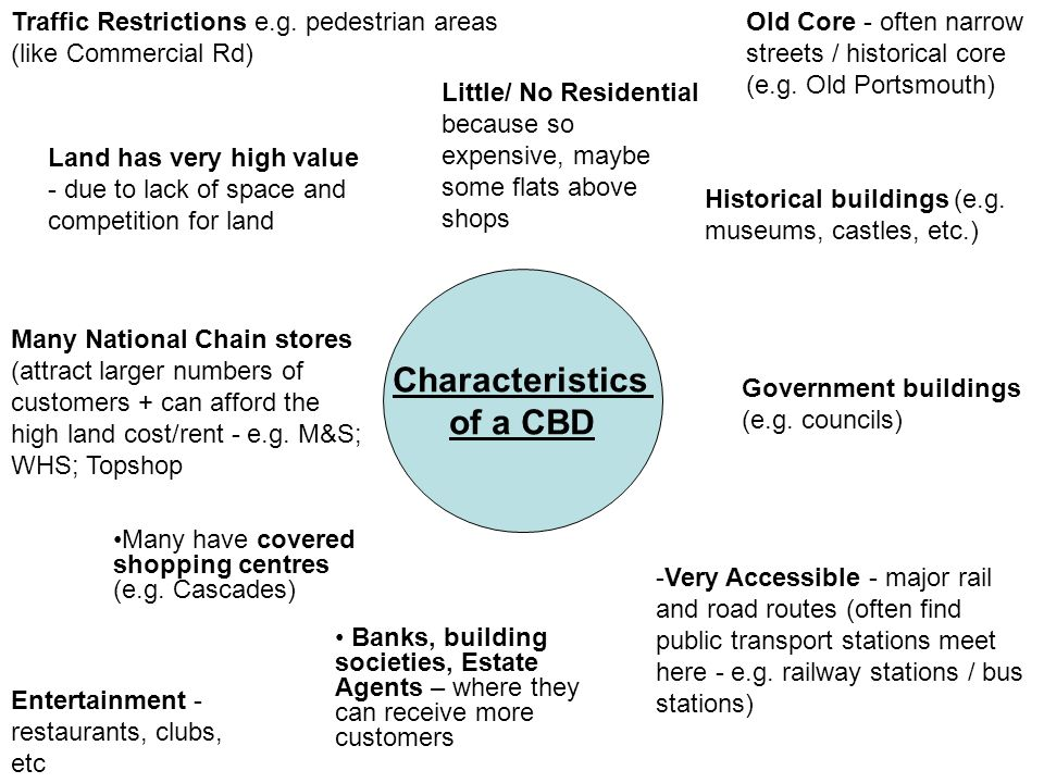 Characteristics of a CBD