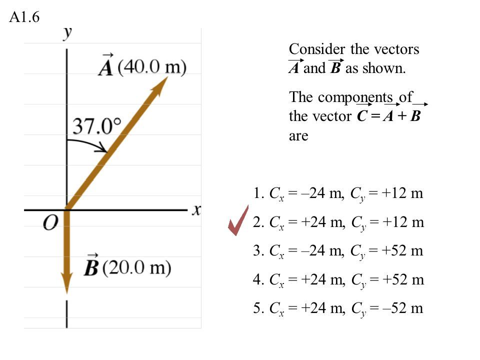 A1.6 Consider the vectors A and B as shown. The components of the vector C = A + B are. 1. Cx = –24 m, Cy = +12 m.