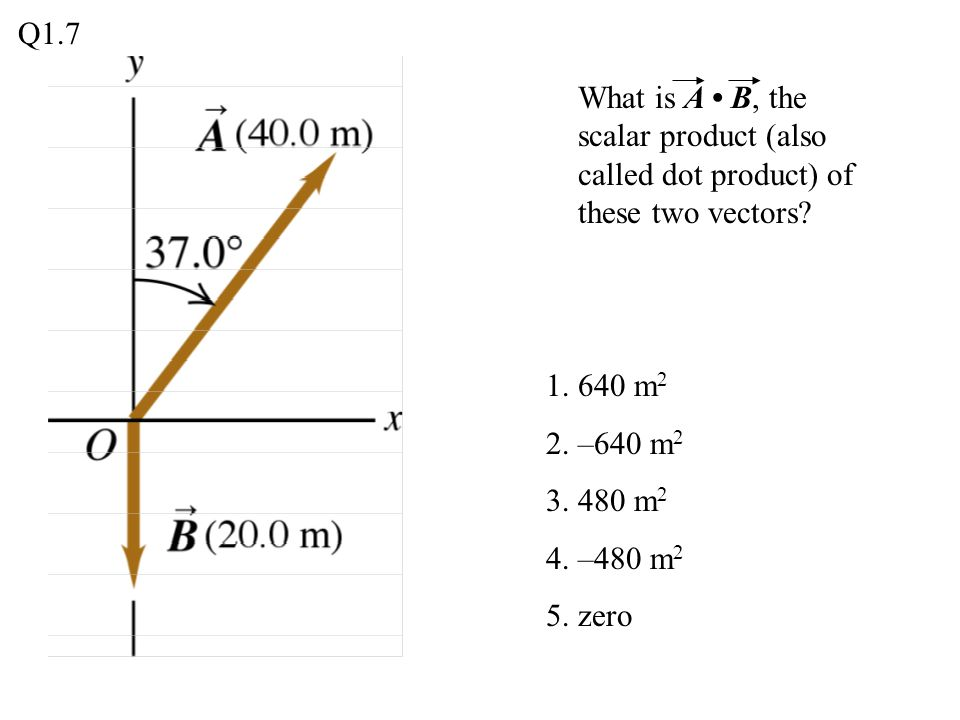 Q1.7 What is A • B, the scalar product (also called dot product) of these two vectors 1. 640 m2. 2. –640 m2.