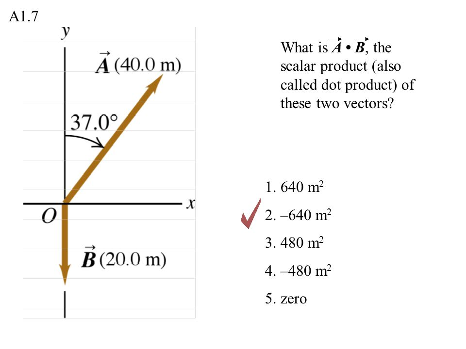 A1.7 What is A • B, the scalar product (also called dot product) of these two vectors 1. 640 m2. 2. –640 m2.