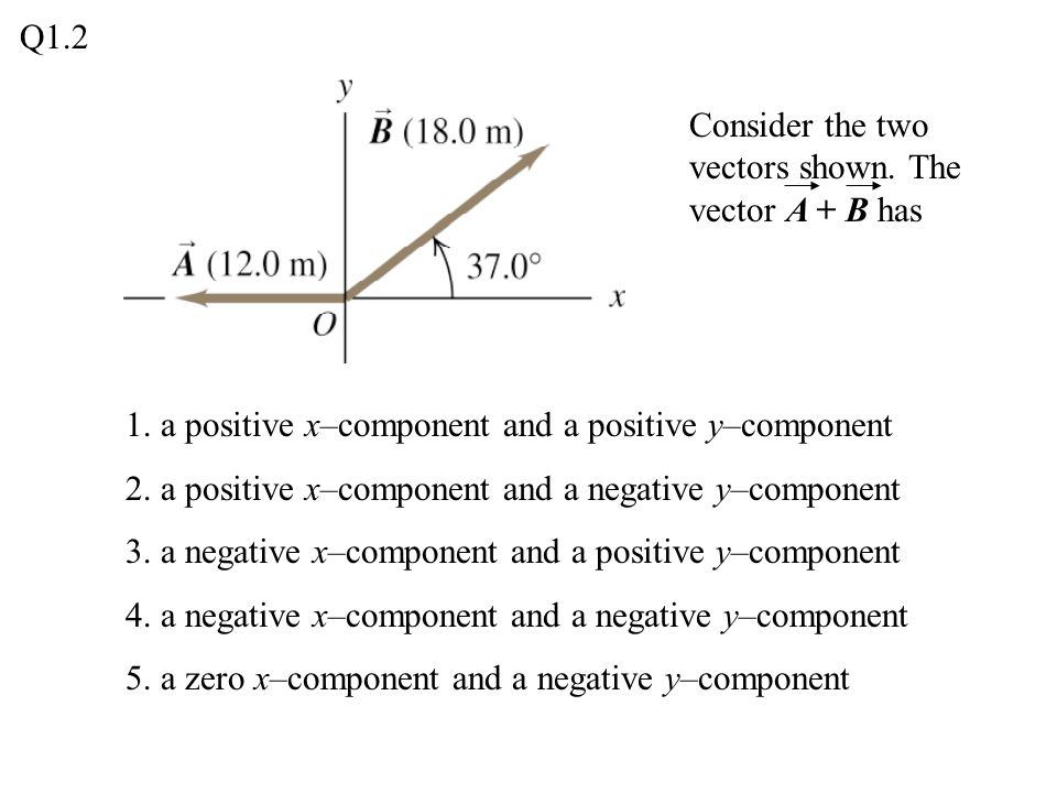 Q1.2 Consider the two vectors shown. The vector A + B has. 1. a positive x–component and a positive y–component.