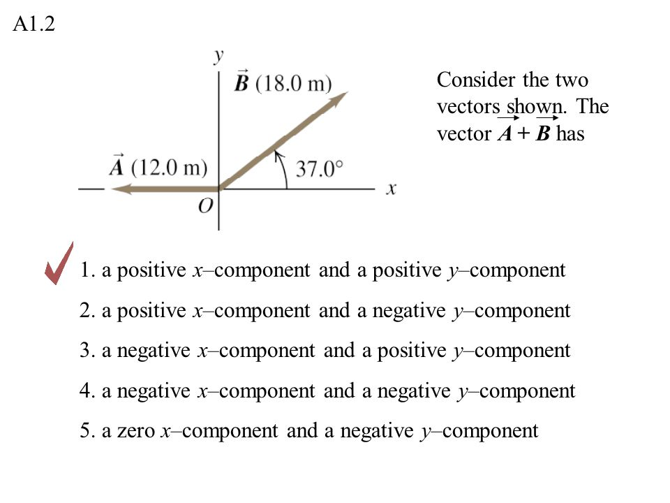 A1.2 Consider the two vectors shown. The vector A + B has. 1. a positive x–component and a positive y–component.