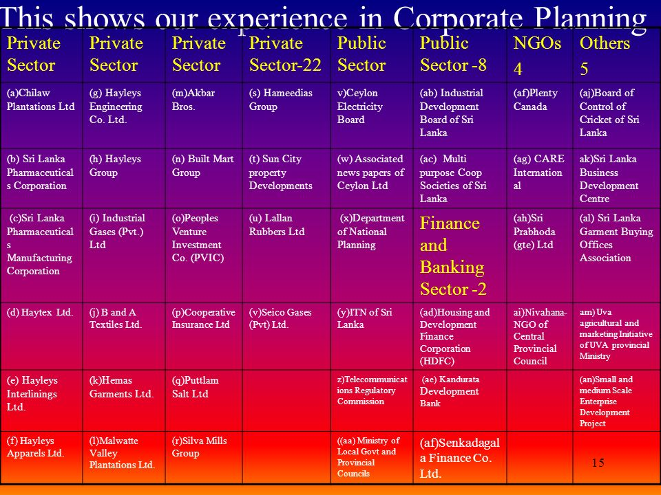 This shows our experience in Corporate Planning