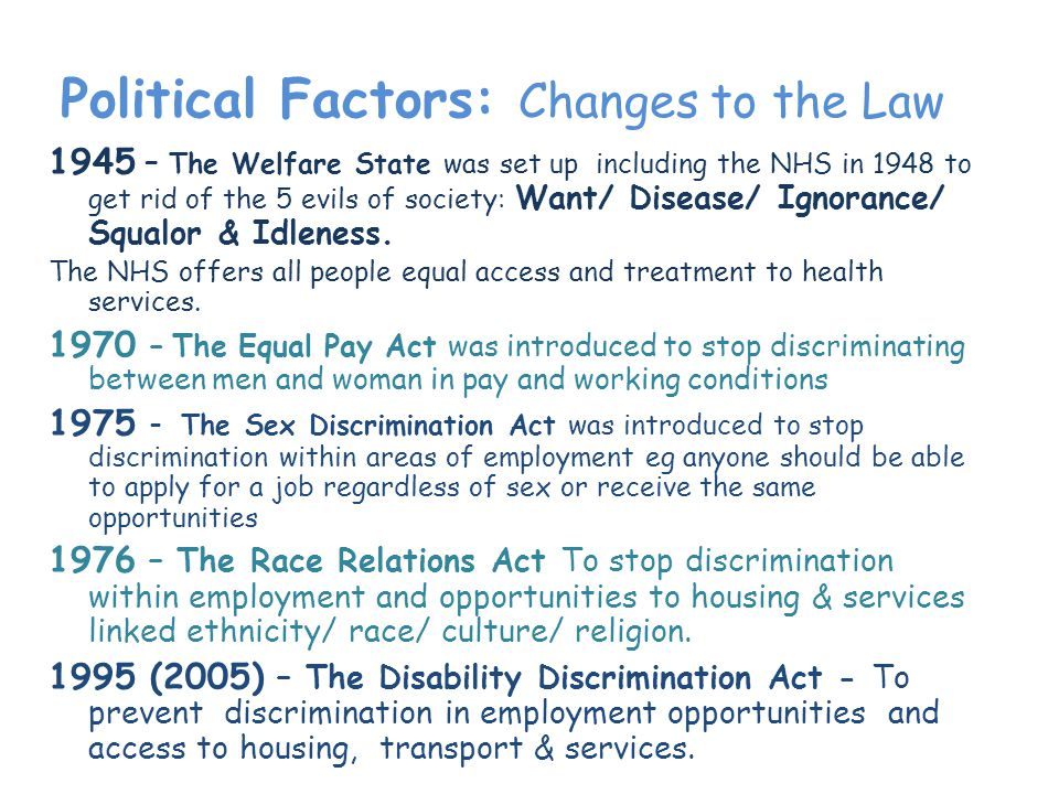 Political Factors: Changes to the Law