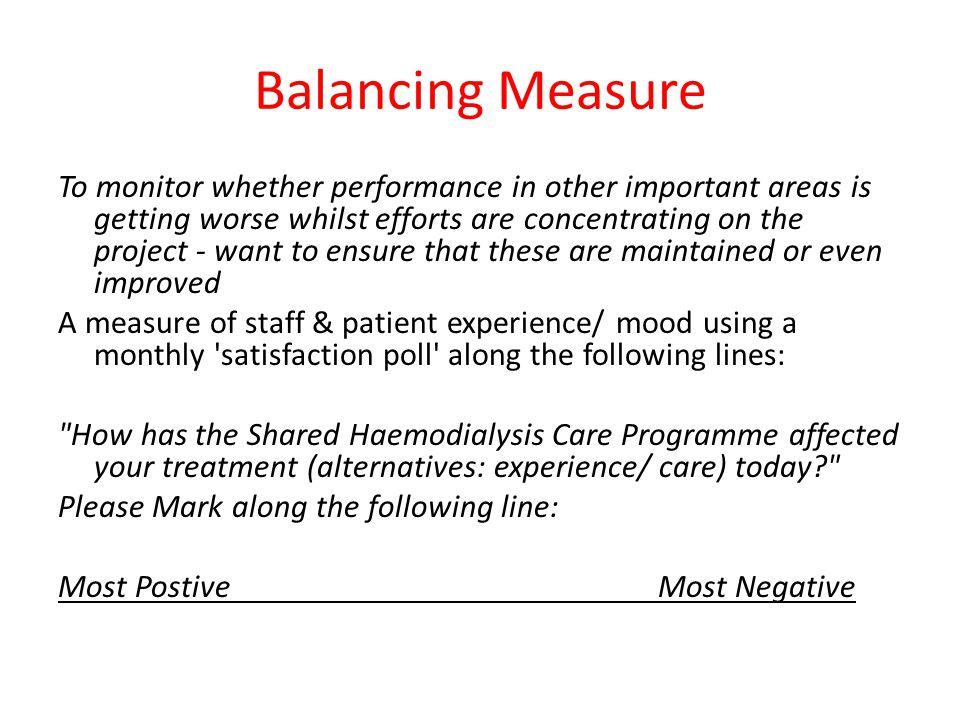 Balancing Measure