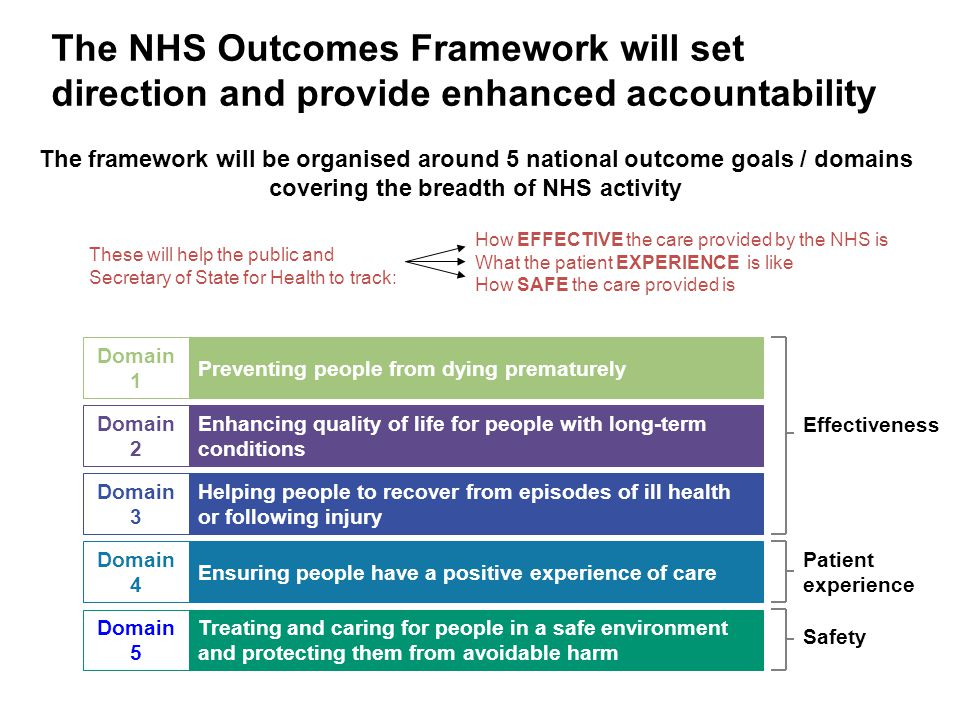 The NHS Outcomes Framework will set direction and provide enhanced accountability