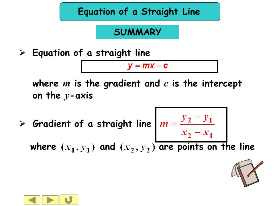 SUMMARY Equation of a straight line. where m is the gradient and c is the intercept on the y-axis.