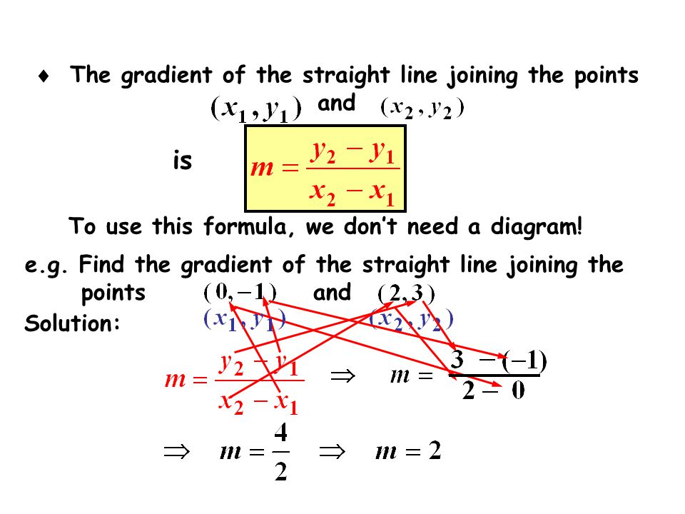 is The gradient of the straight line joining the points and