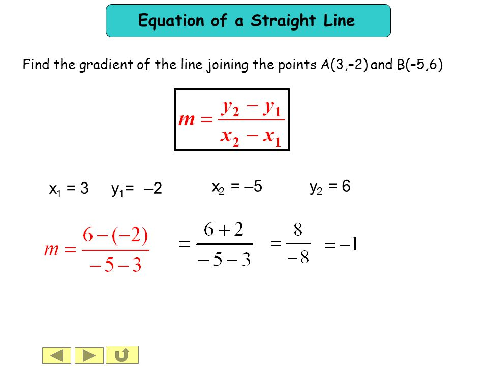 Find the gradient of the line joining the points A(3,–2) and B(–5,6)