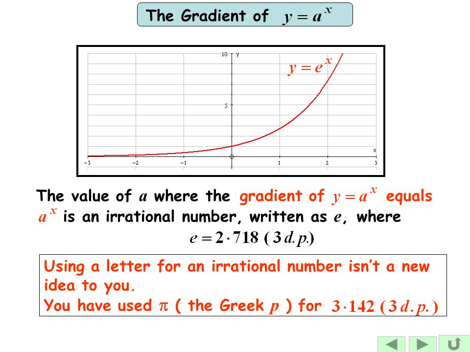 gradient of equals The value of a where the. is an irrational number, written as e, where.