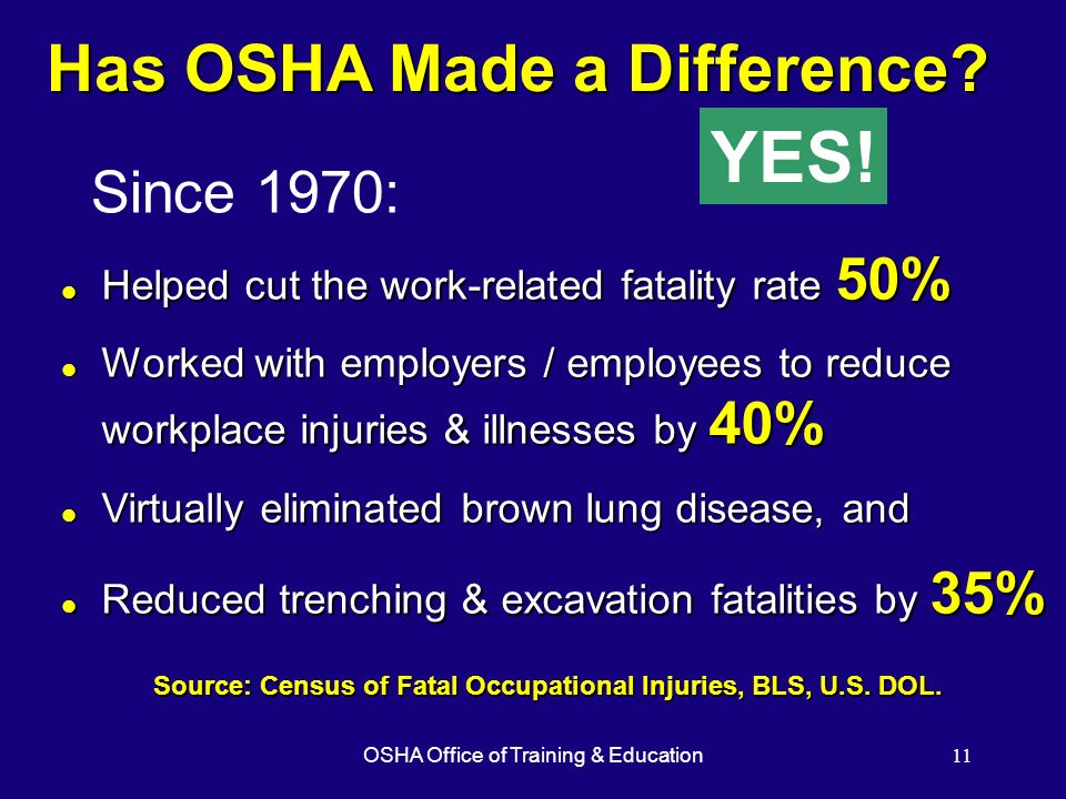 Source: Census of Fatal Occupational Injuries, BLS, U.S. DOL.
