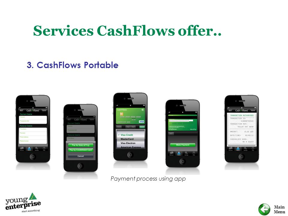 Services CashFlows offer..