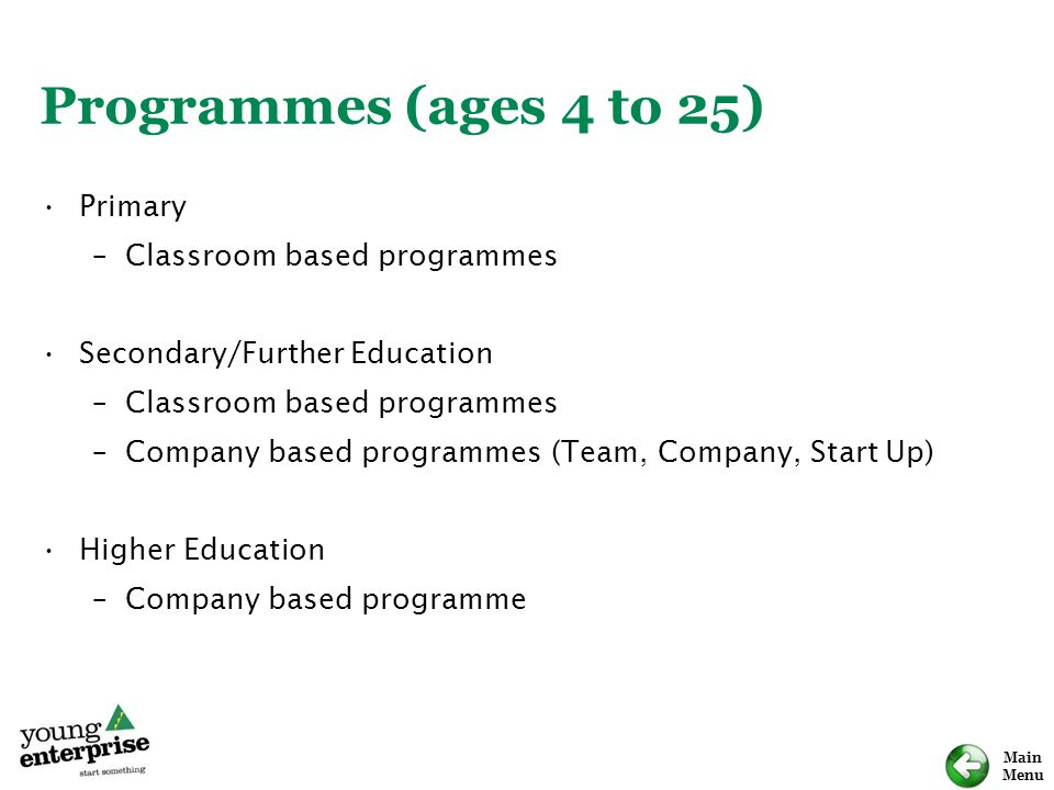 Programmes (ages 4 to 25) Primary Classroom based programmes