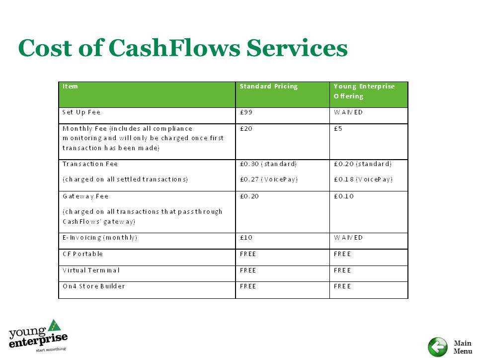 Cost of CashFlows Services
