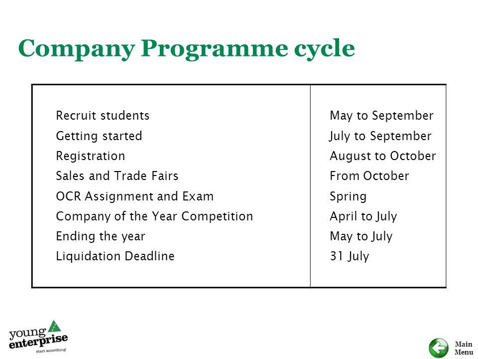 Company Programme cycle