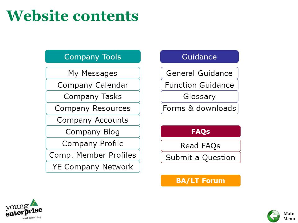 Website contents Company Tools Guidance My Messages General Guidance
