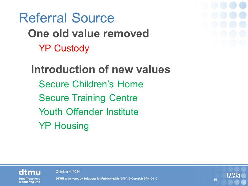 Referral Source One old value removed Introduction of new values