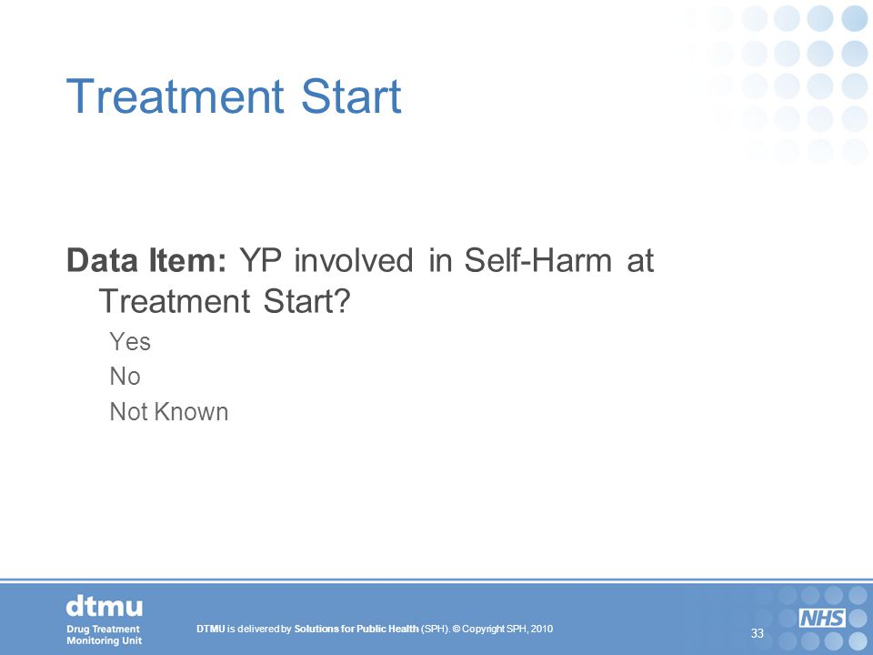 Treatment Start Data Item: YP involved in Self-Harm at Treatment Start Yes No Not Known