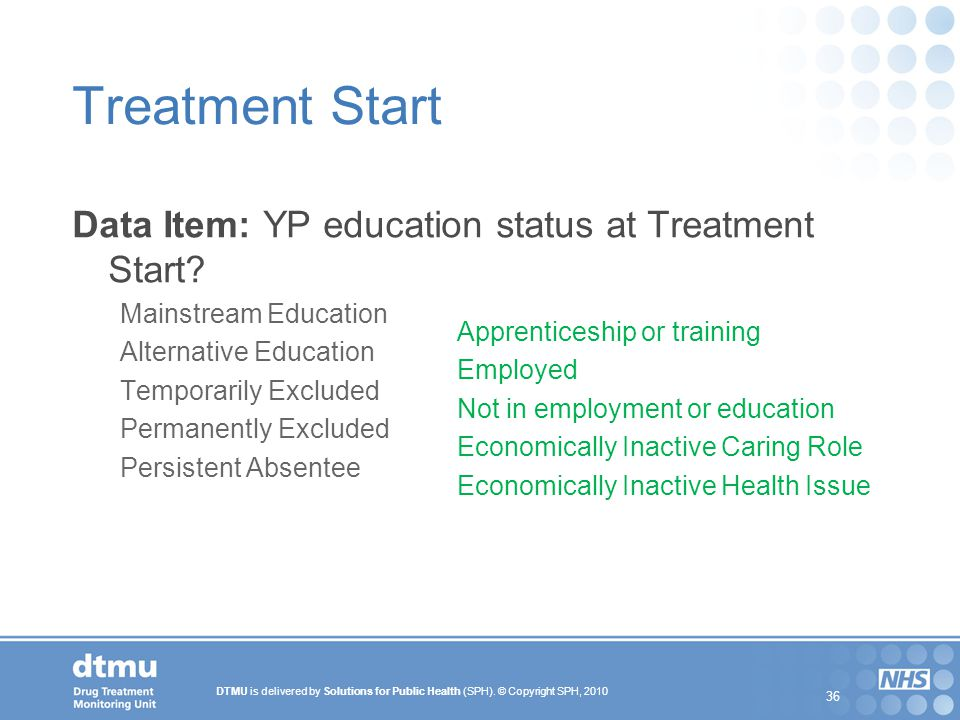 Treatment Start Data Item: YP education status at Treatment Start