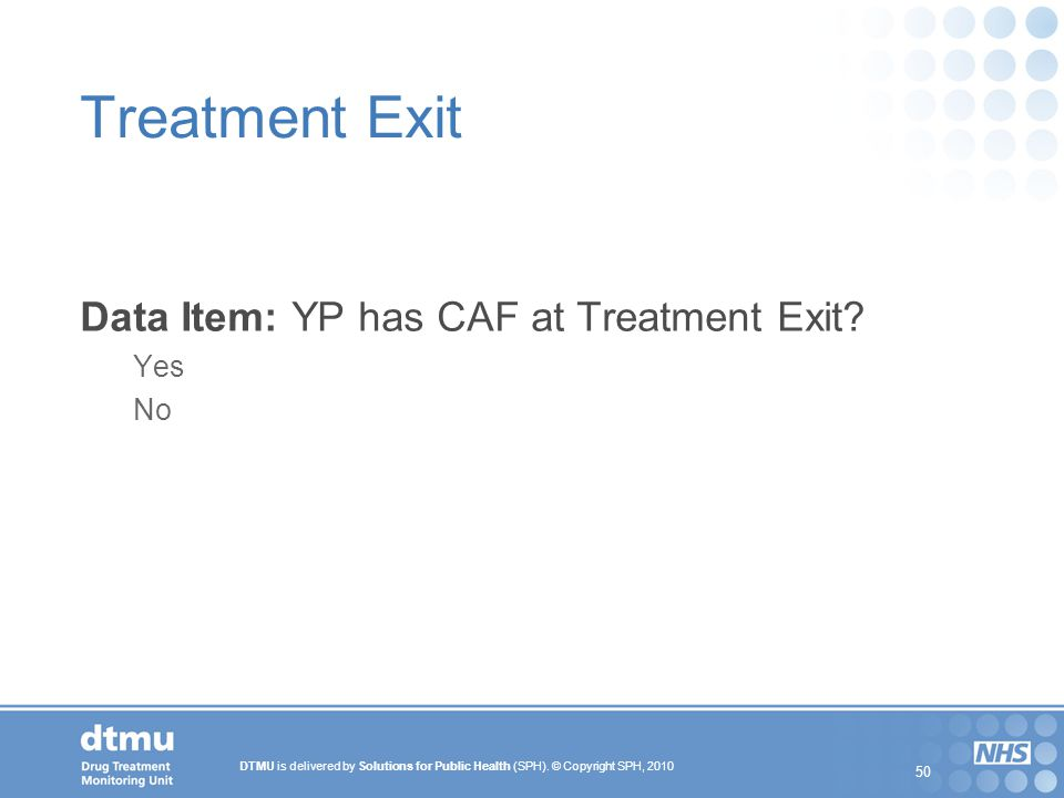 Treatment Exit Data Item: YP has CAF at Treatment Exit Yes No 50