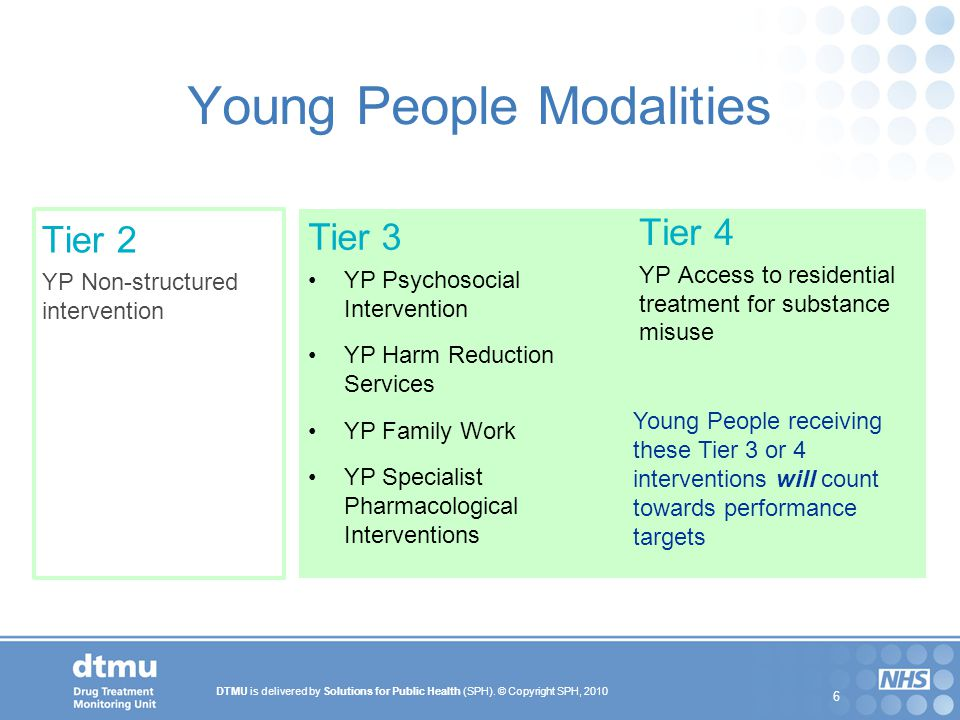 Young People Modalities