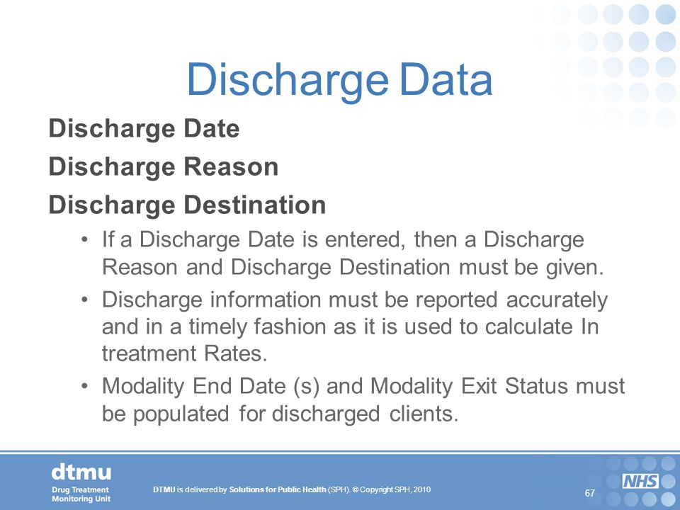 Discharge Data Discharge Date Discharge Reason Discharge Destination