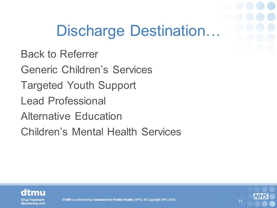 Discharge Destination…