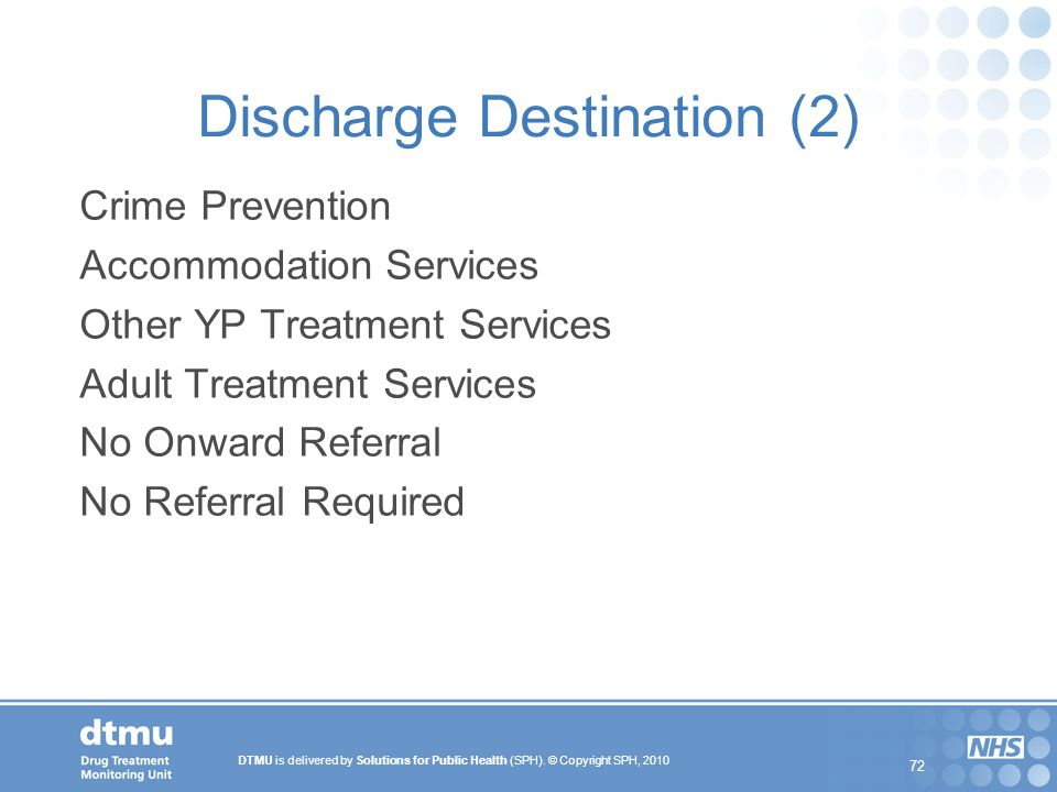 Discharge Destination (2)