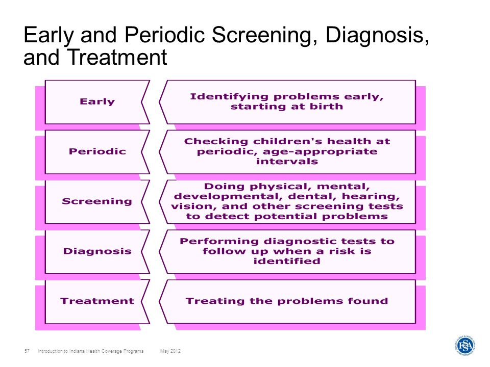 Early and Periodic Screening, Diagnosis, and Treatment