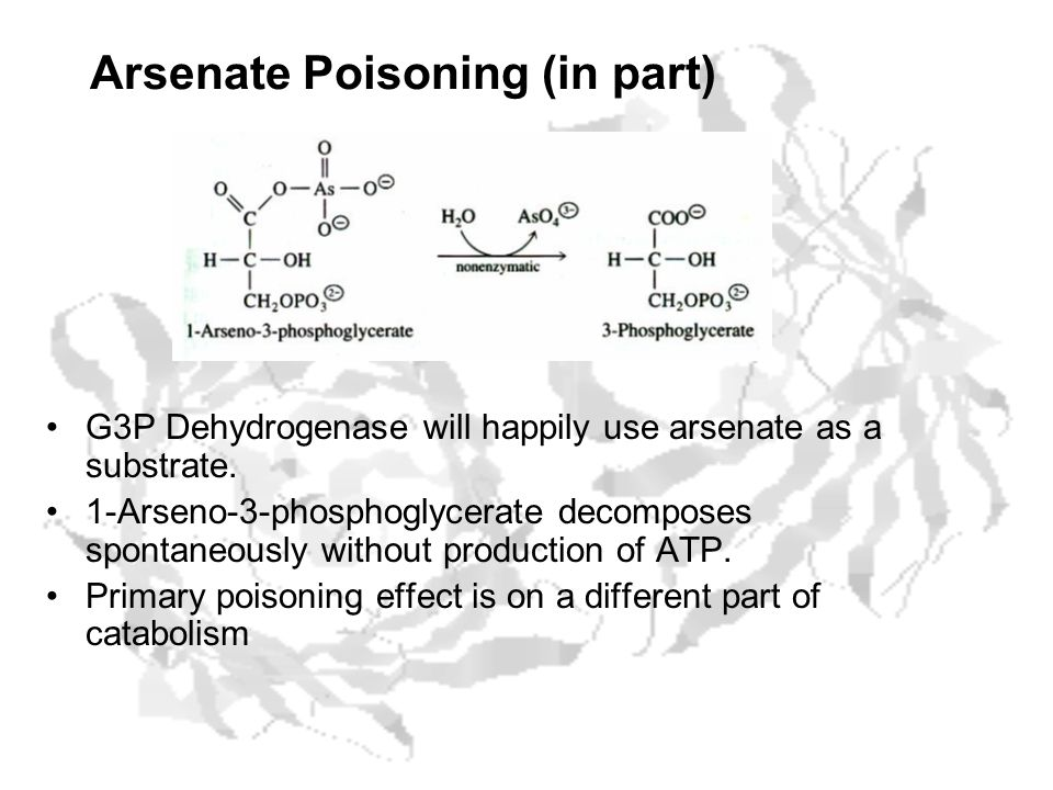 Arsenate Poisoning (in part)