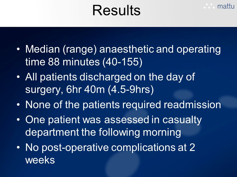Results Median (range) anaesthetic and operating time 88 minutes (40-155) All patients discharged on the day of surgery, 6hr 40m (4.5-9hrs)