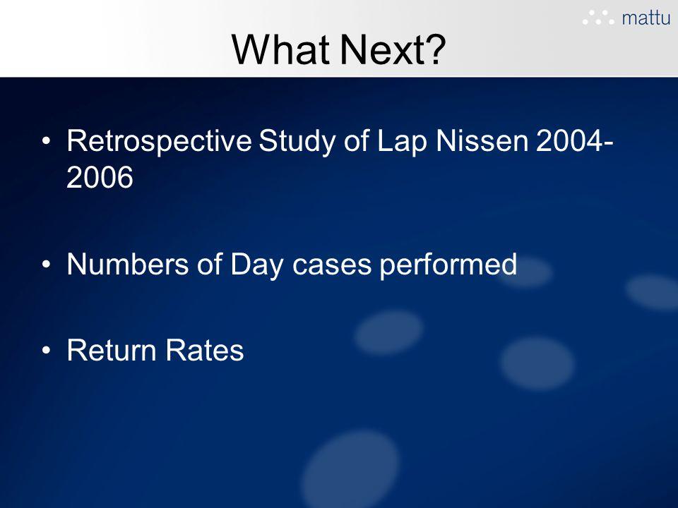 What Next Retrospective Study of Lap Nissen 2004-2006