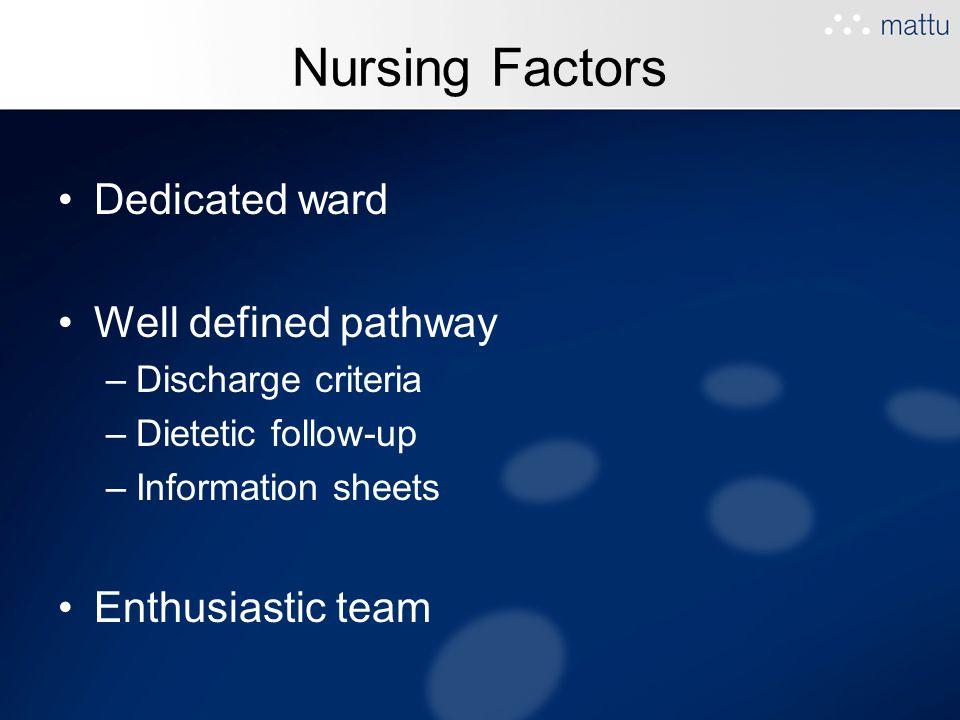 Nursing Factors Dedicated ward Well defined pathway Enthusiastic team
