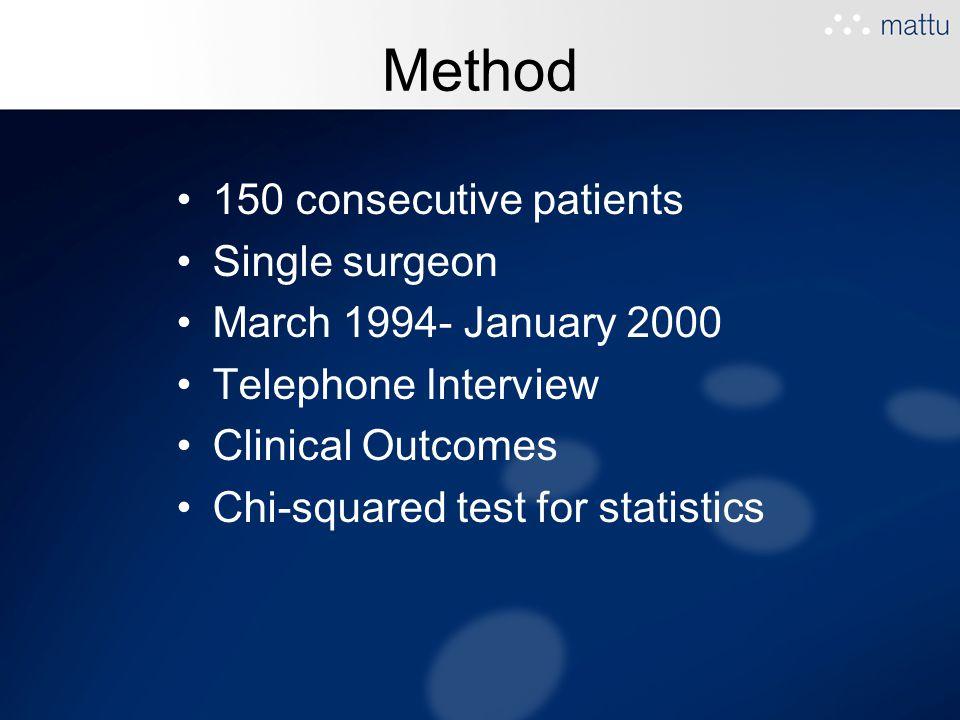 Method 150 consecutive patients Single surgeon