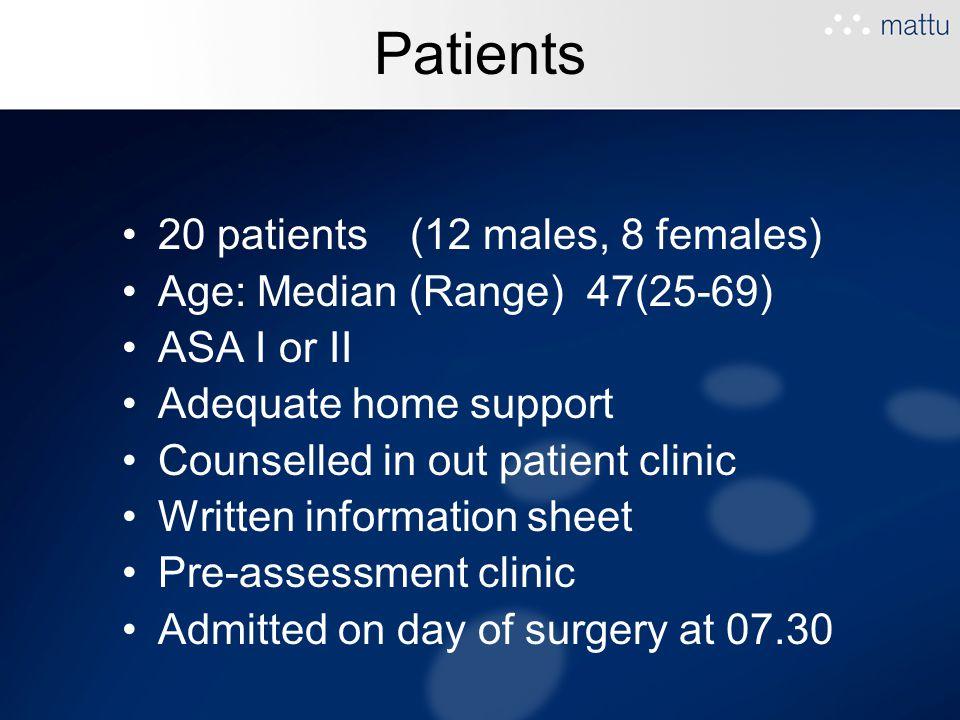 Patients 20 patients (12 males, 8 females)