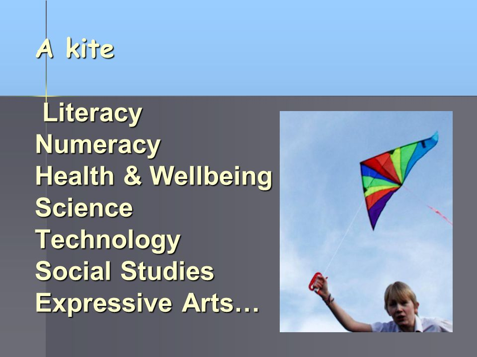 A kite Literacy Numeracy Health & Wellbeing Science Technology Social Studies Expressive Arts…