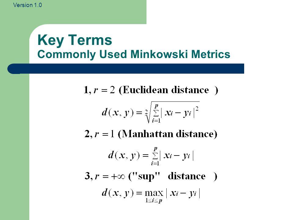 Key Terms Commonly Used Minkowski Metrics