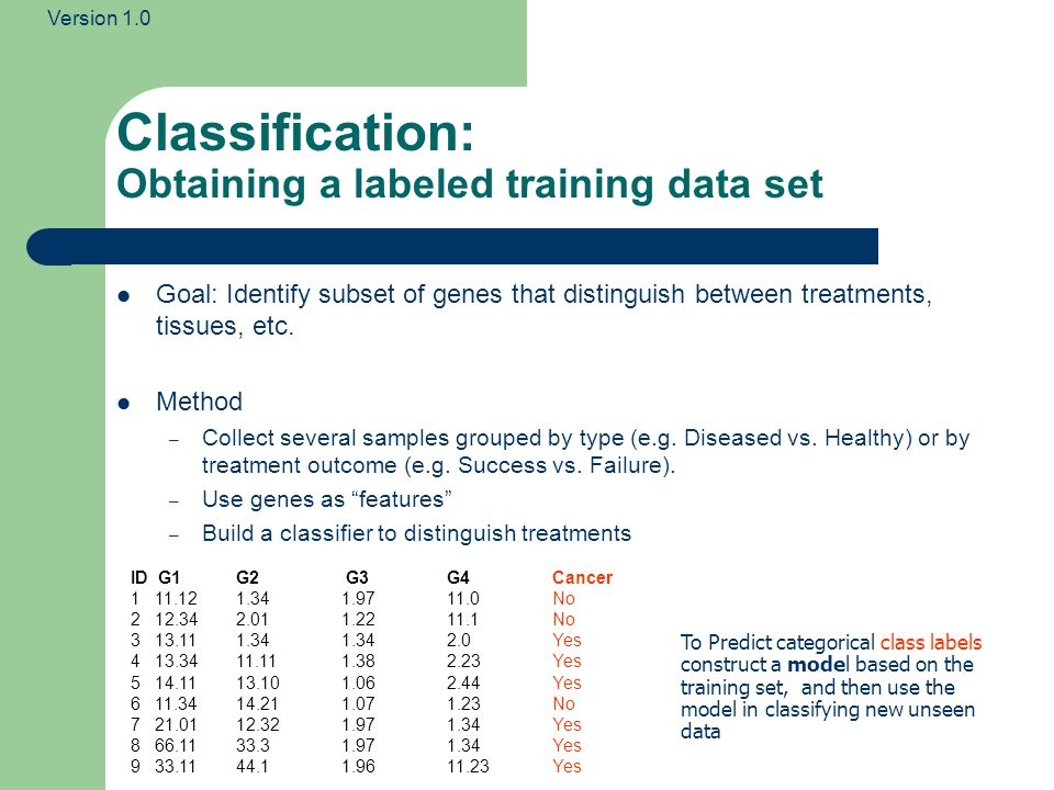 Classification: Obtaining a labeled training data set
