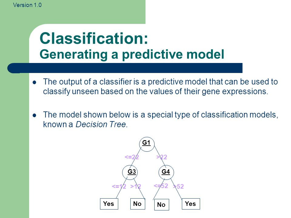 Classification: Generating a predictive model
