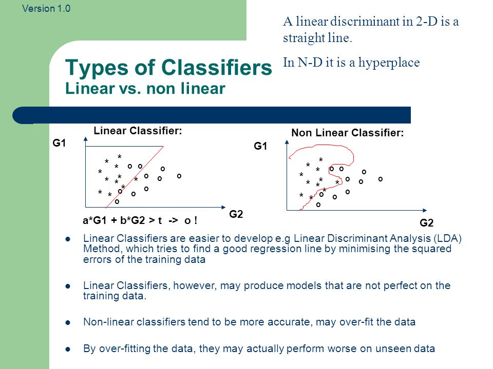 Types of Classifiers Linear vs. non linear