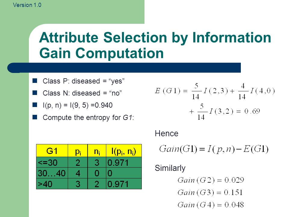 Attribute Selection by Information Gain Computation