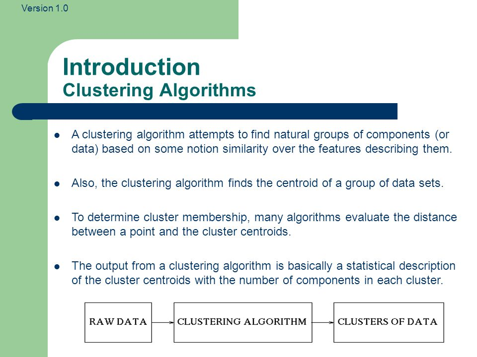 Introduction Clustering Algorithms